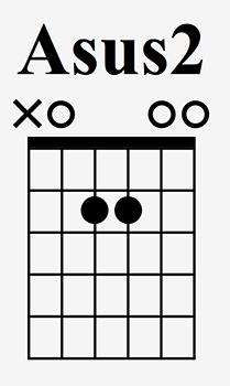 Asus2 chord