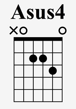 Asus4 chord