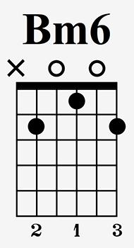 B minor 6 chord