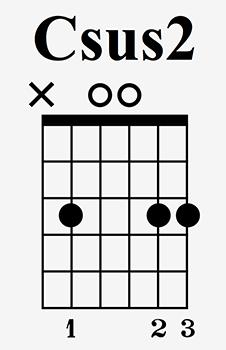 Csus2 chord