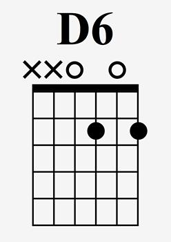 D6 chord