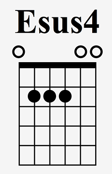 Esus4 chord