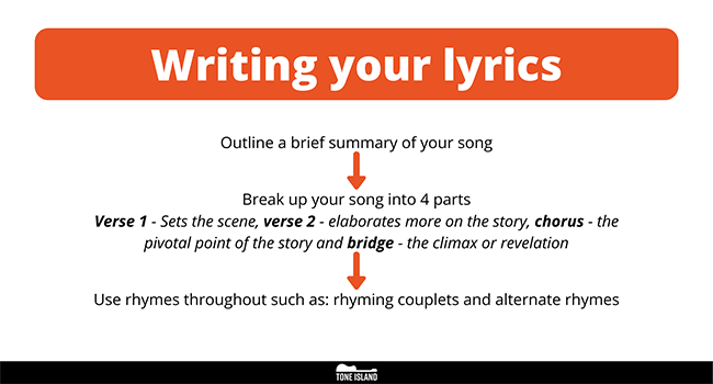 Part 1 - Writing your lyrics