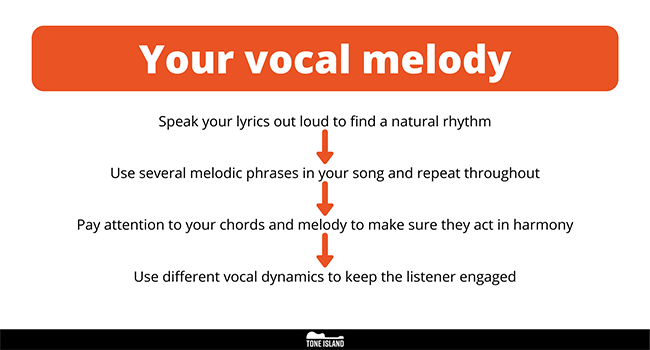 Part 3 - Your vocal melody